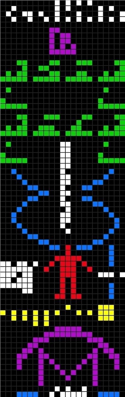A Mensagem de Arecibo foi enviada em 16 de novembro de 1974 pelo Radiotelescópio de Arecibo. As cores são apenas ilustrativas.