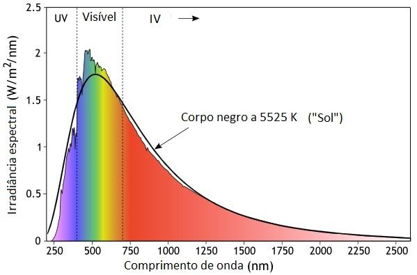 solar-spectrum-port